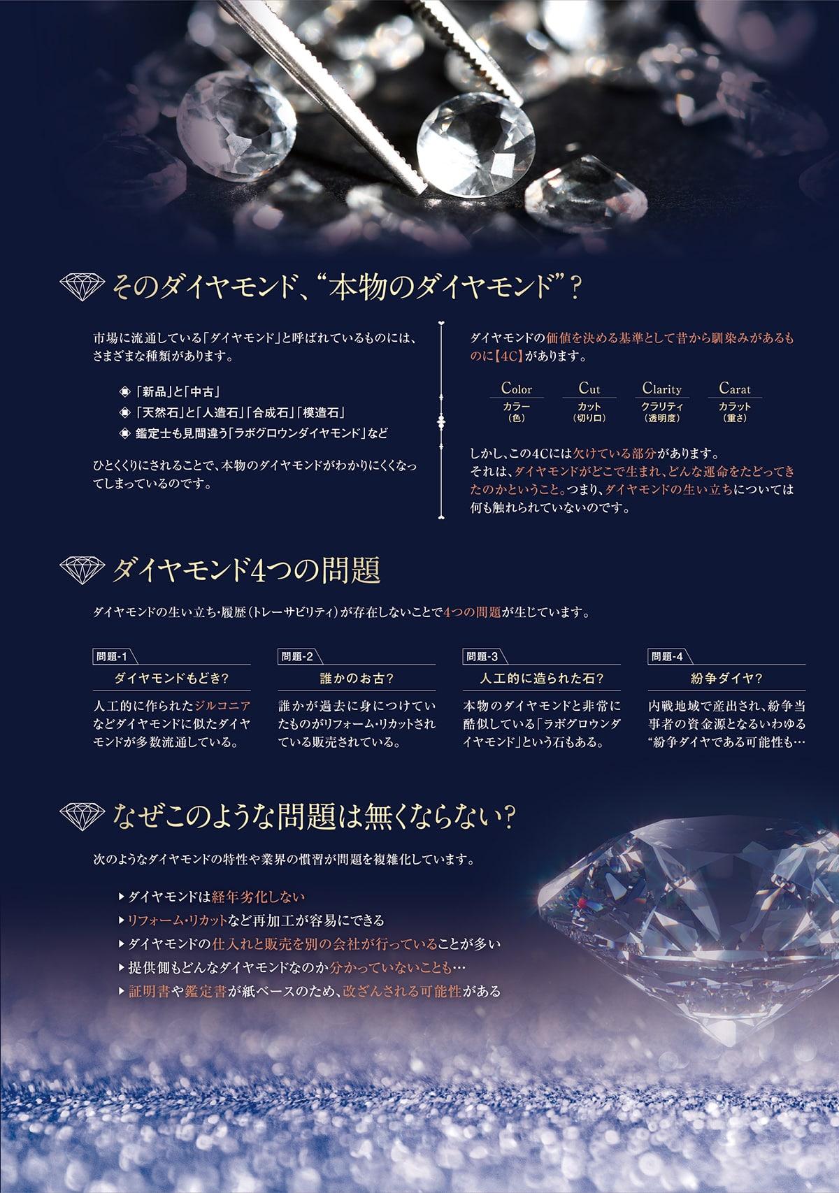 そのダイヤモンド、本物のダイヤモンド?